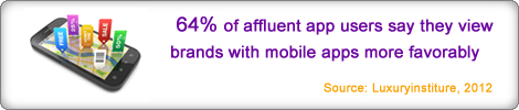 statistics of mobile shopping